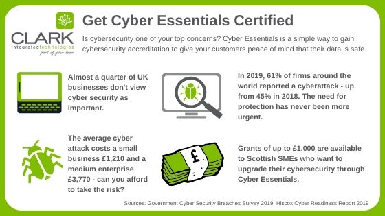 CIT Cyber Essentials